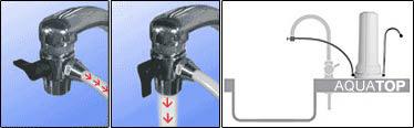 Auftischfilter Hahnwählventil Neelix Auftisch-Wasserfilter