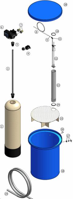 gegen Nitrat im Brunnenwasser Nitratanlage von Erie