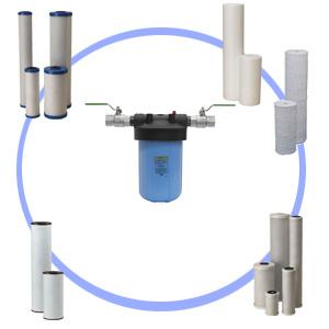 Filterpatronen Big Blue Mini
