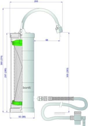 Carbonit Sanuno inox  in der technischen Schnittzeichnung mit Maßen